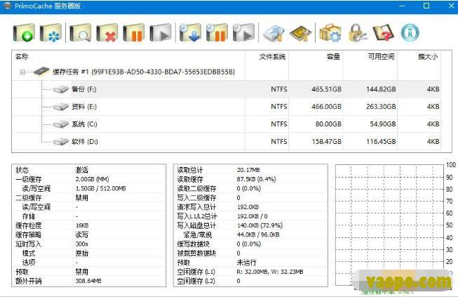 PrimoCache<a href=http://www.vaopo.com/tag/fuwuqi/ target=_blank class=infotextkey>服务器</a>版中文免费版