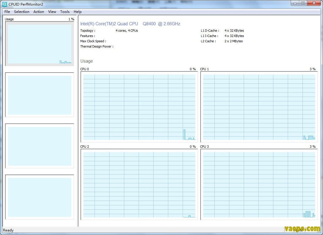 CPUID PerfMonitor监控CPU性能