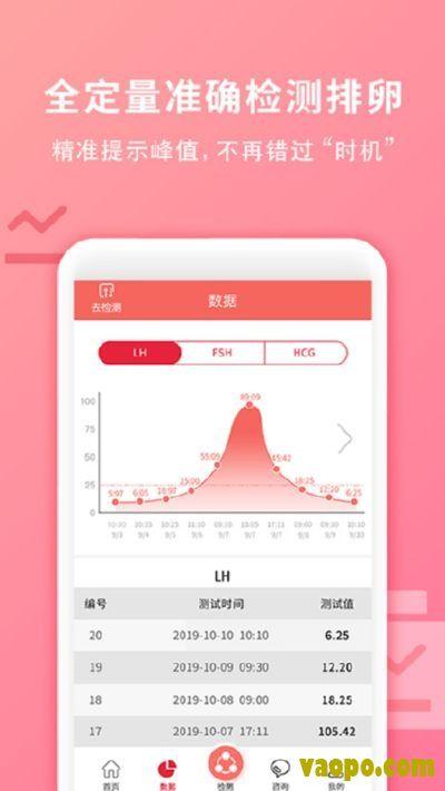 孕柚app