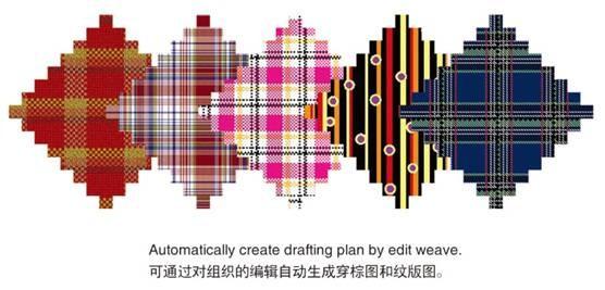 富怡家纺图艺设计系统功能2