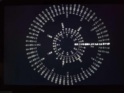 Word Clock屏保下载基本介绍