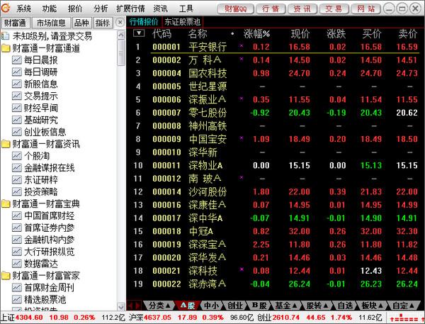东莞证券财富通软件