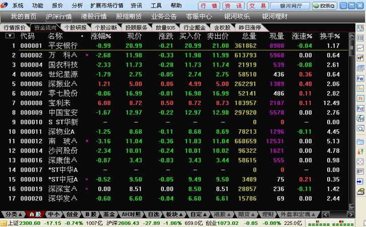 银河证券海王星电脑版截图1